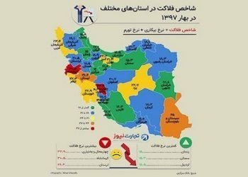 مؤشر البؤس في إيران ..ماهي المناطق الإيرانية الأکثر بؤساً