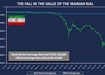 أخبار قصيرة من إيران- البروفيسور ستيف هانكي: بلغ معدل التضخم في إيران 181.2٪